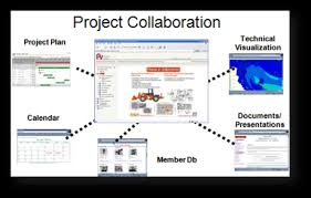 How Project Collaboration Makes Variation