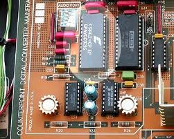 Define on Integrated Circuits