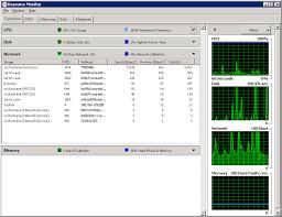 Discuss on Bandwidth Monitoring