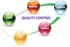 Lecture on the Quality Control Procedure