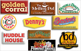 Advantages and Disadvantages of Restaurant Franchising