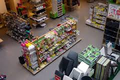 What is Retail Inventory