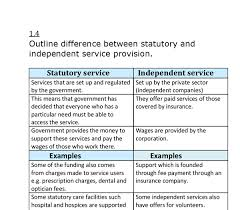 Statutory Provision and Environment