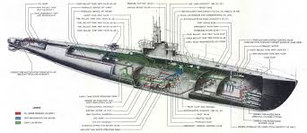 Submarine Systems Design and Installation