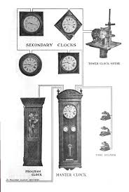 Define on Master Clock Systems