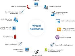 Advantages of Virtual Office Assistant
