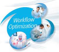 Explain Workflow Optimisation in Health Businesses