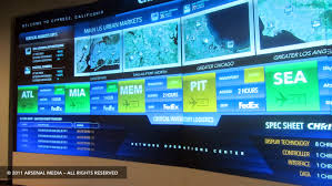 Know about Network Operations Centers