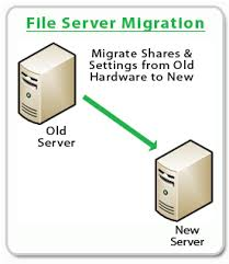 Discuss on Server Migration