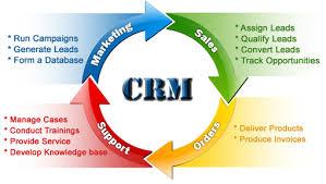 Customer Relationship Management Failures
