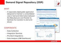 Enterprise Demand Signal Repository