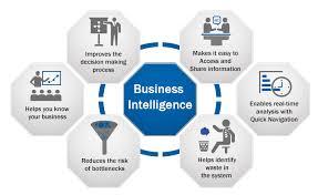 Business Intelligence Key Concept
