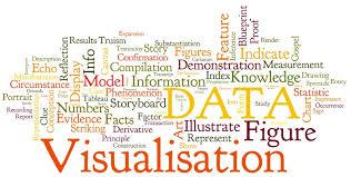 Data Visualization Adopting