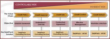 Debt Collection Strategies