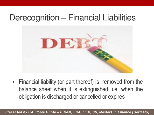 Derecognition of Financial Liabilities