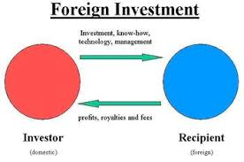 Problems and Opportunities of Direct Foreign Investment
