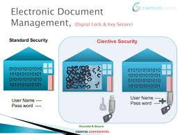 Electronic Document Management Definition