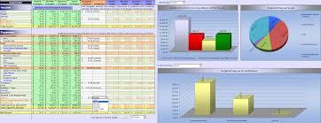 Revolutionize Excel Budgeting