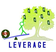 Effects Of Financial Leverage Assignment Point