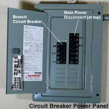 Know about Circuit Breakers