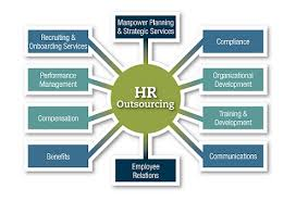 Dissertation on hr outsourcing