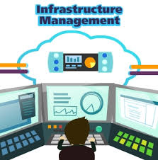 Perfect Infrastructure Management Service