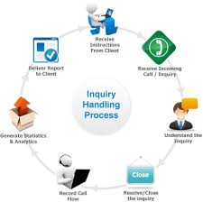 Inquiry Handling in Call Center Job