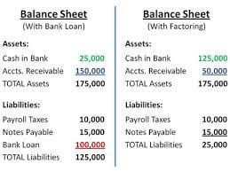 Loan Factoring