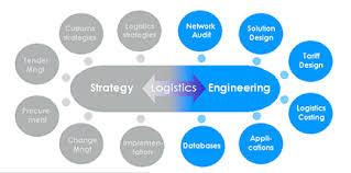 Logistics Engineering