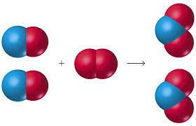 Melting Behavior of Molecular System