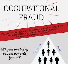 Occupational Fraud Cause Workplace Hazard