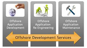 Benefits of Offshore Software Development