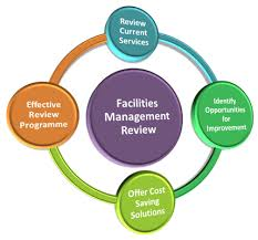 Advantages of Outsourcing Facilities Management