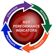 Identifying Key Performance Indicators