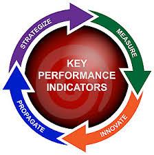 Identifying Key Performance Indicators