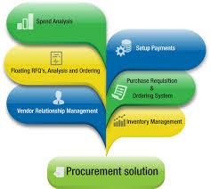 Procurement Solutions