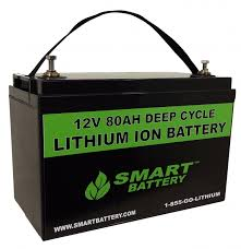 Know about Lithium Ion Battery