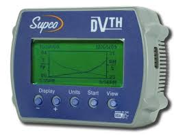 Know about Data Loggers