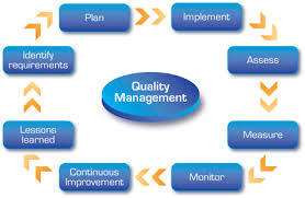 Control degree improvement master quality thesis