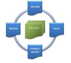Records Management Definition