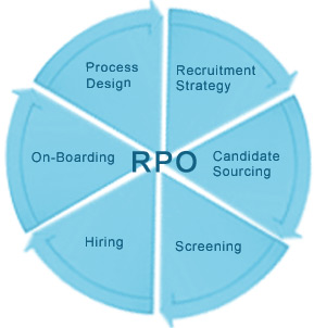 human resource management practices in brac bank bangladesh ltd Corporate social responsibility reporting practices in bangladesh: this study indicated that more than 40% of these companies reported human resource issues bank ltd and brac bank ltd.