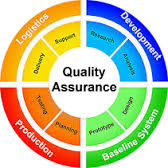 Software Quality Assurance Procedure