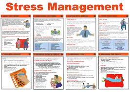 Lack of Stress Management Can Spoil Business