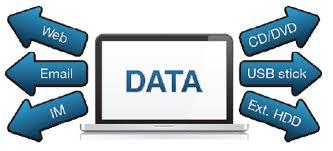 Data Leakage Protection