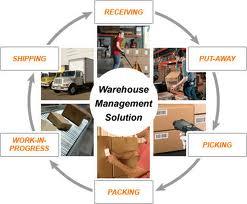 Warehouse Management of COATS Bangladesh