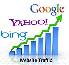 Significance of Website Traffic