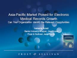 Market of Electronic Medical