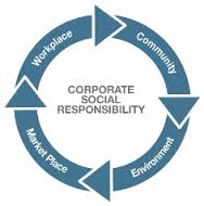 "tobacco industry corporate social responsibility essay Tobacco industry this essay is for my business academic skills unit (final essay) (1000 words) the essay question is ""by using corporate social responsibility (csr."
