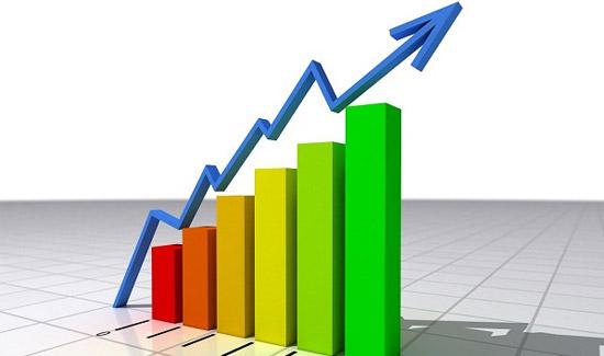 Economic Growth of Bangladesh