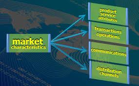 Market Characteristics